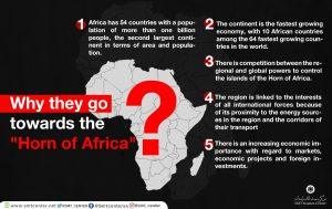 foreign direct investments africa