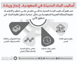 06c420d4c السعودية واقتصاديات المستقبل.. خطوات جادة لتحقيق الريادة | مركز سمت ...