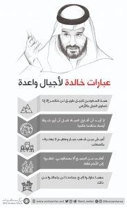 محمد بن سلمان جبل طويق